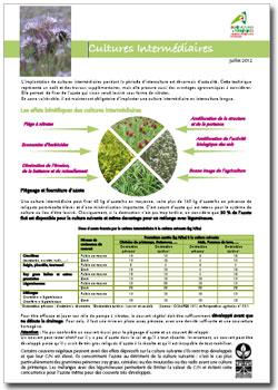 A2c le site de l 39 agriculture de conservation for Chambre agriculture bourgogne