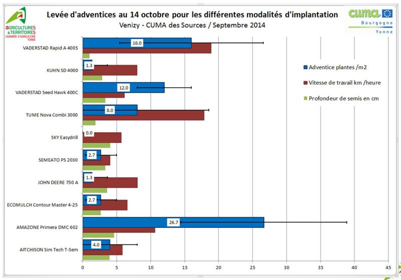 A2c Le Site De L Agriculture De Conservation